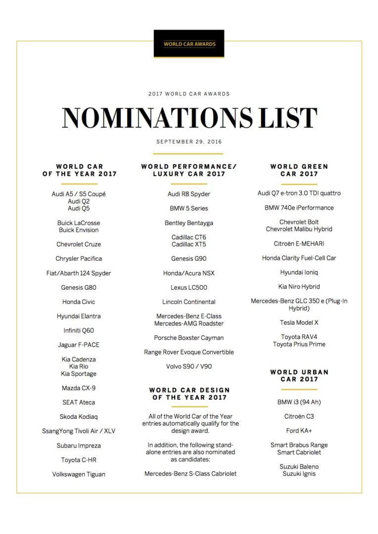 lista-nominacji-2017